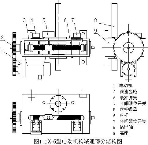 cx-5型电动机操作机构